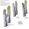 进口JUTEC耐高温手套650度隔热手套机械等